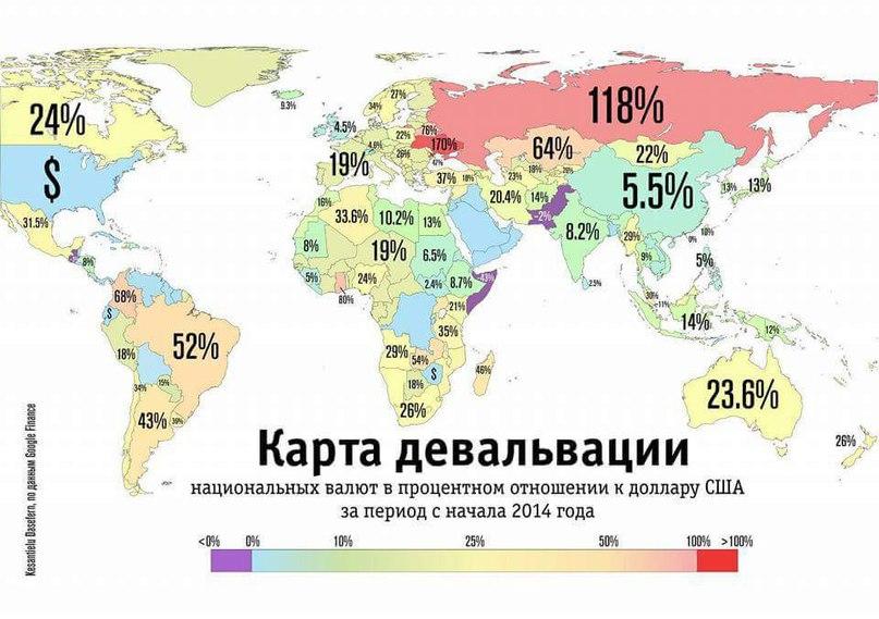 Карта девальвации