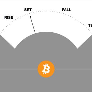#Bitcoin #emeter