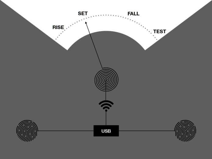 e-meter wifi
